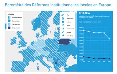 Les réformes territoriales en Europe